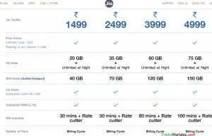 Reliance Jio Official Base Tariff Plans Postpaid 02
