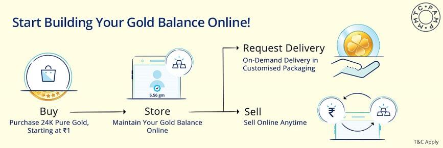 Start Building your Digital Gold Online.